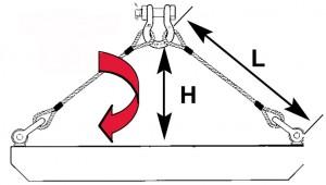 HORIZONTAL SLING ANGLE